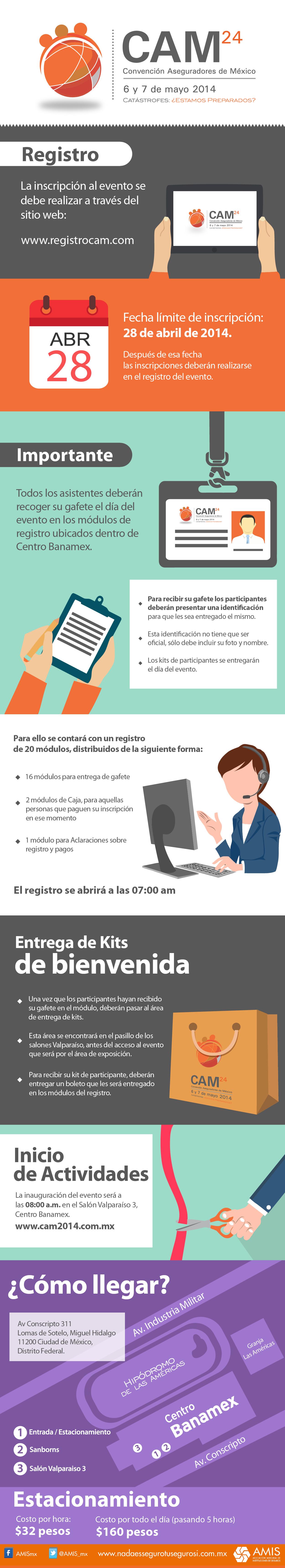 infografia_amis_registro_01