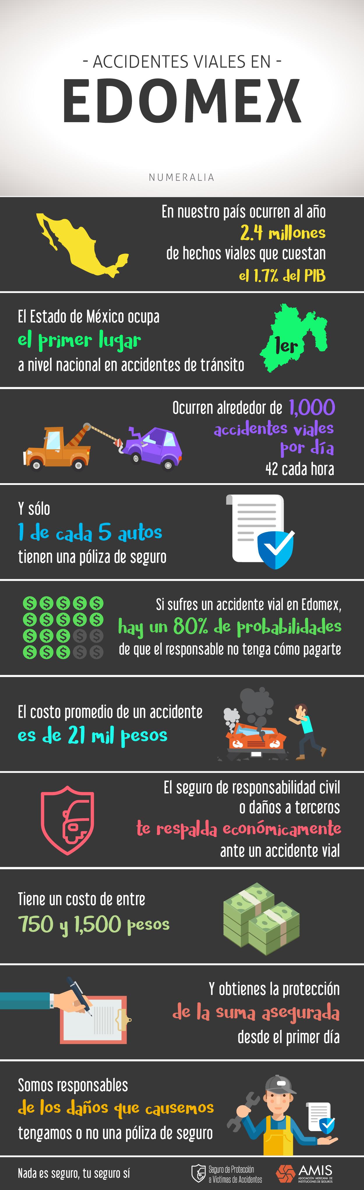 accidentes viales edomex